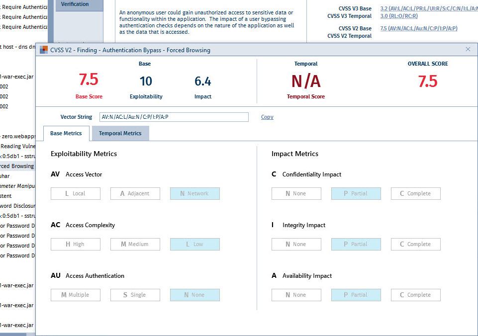 CVSS scores